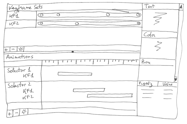 Animations Editor sketch
